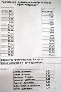Разписание на автобусниата линия София-Драгичево-Рударци-Кладница